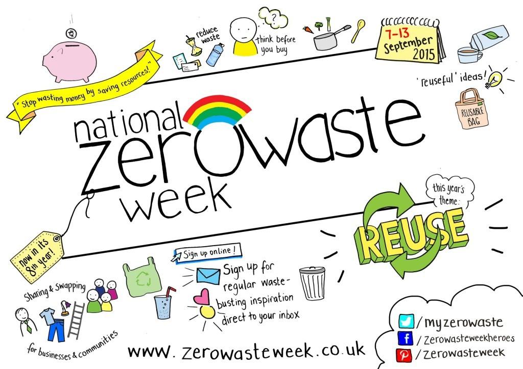 zerowasteweek-image-2015-full-size