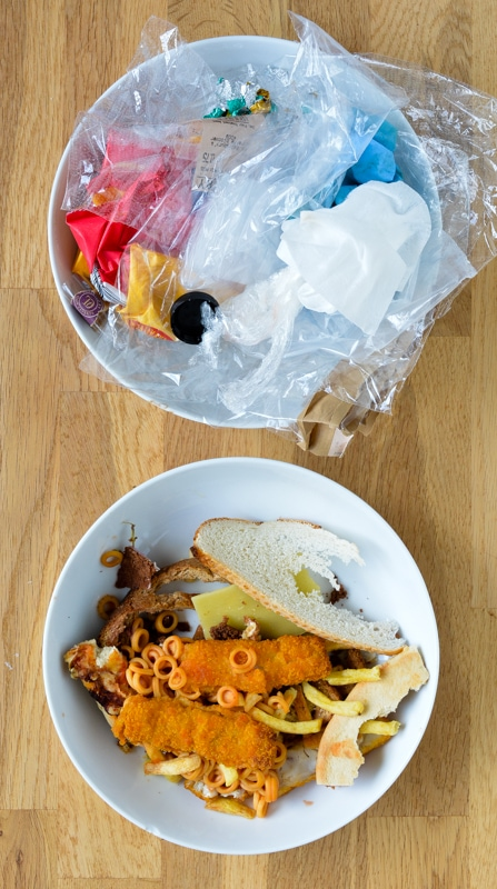 Why carry out for a waste audit? #zerowasteweek 6