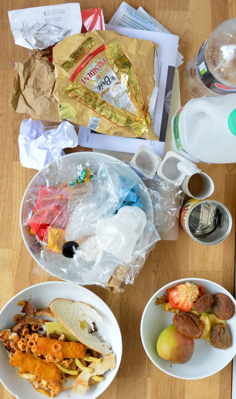 Why carry out for a waste audit? #zerowasteweek 2